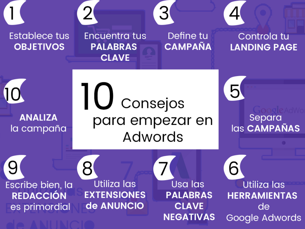Google Adwords, google, campañas adwords, campañas en adwords