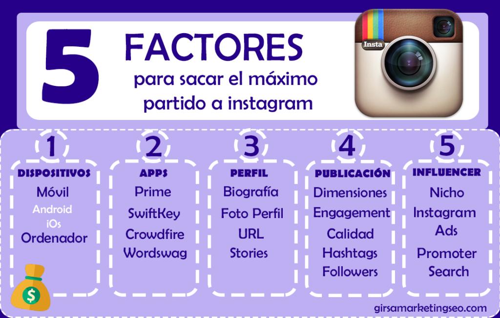 Instagram, claves Instagram, aplicaciones, cuenta Instagram, perfil Instagram, Influencer