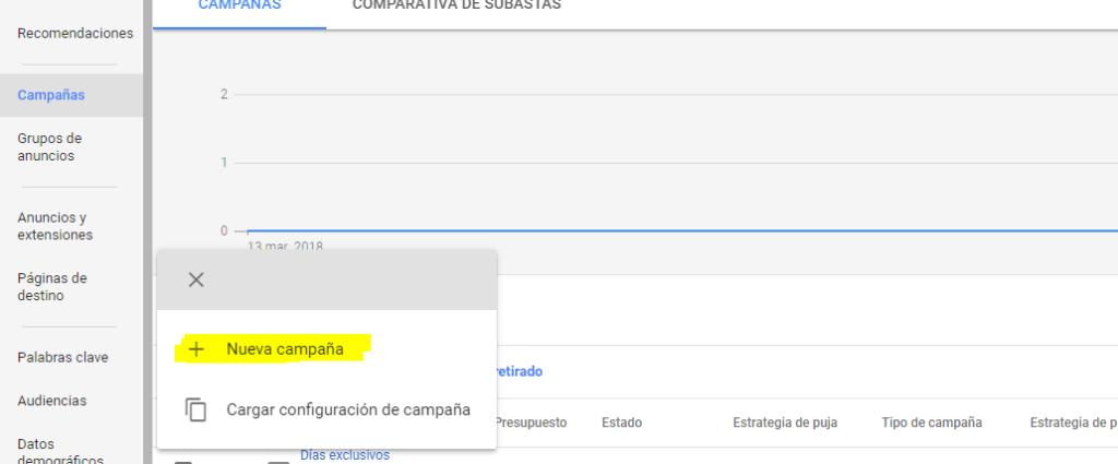 Google Adwords, red de display, campaña display, display adwords